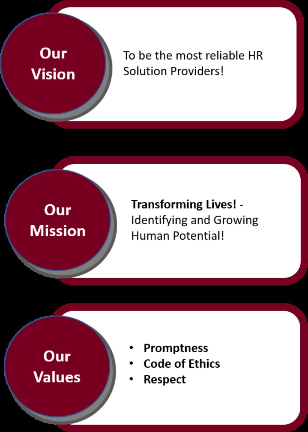 TE Vision Mission Value enlarge